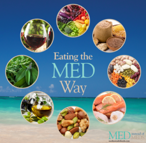 Cover photo for Interested in Eating the Mediterranean Way, but Not Sure Where to Start?