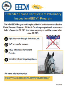 Cover photo for Health Certificates for Equines