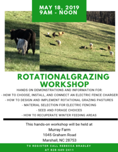Rotational Grazing Workshop