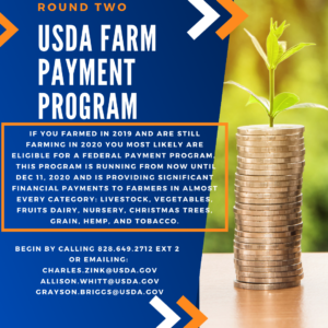 Cover photo for USDA Farm Payment Program